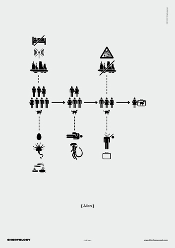 Shortology Extranjero Poster