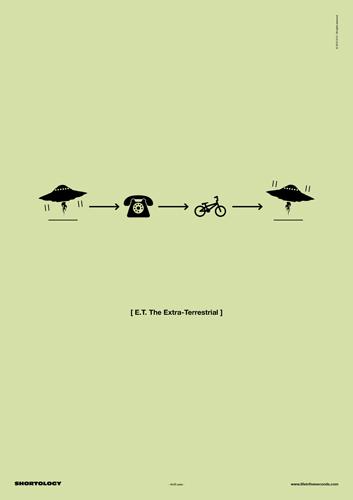 ET Shortology póster