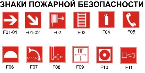 Настенные знаки для обозначения коммуникаций